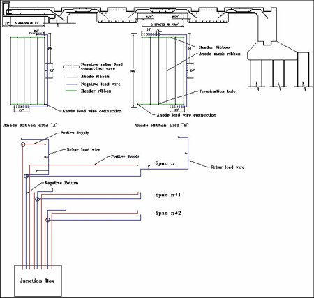 cathodic protection system pearl harbor hawaii pier upgrade by schematic of impressed current cathodic protection system on each end of bravo 25